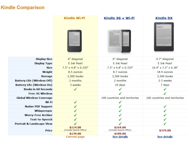 Why I'm Returning the Kindle DX or My Continued Search for the